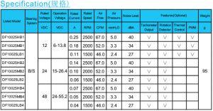Axial Fan DC 10025 Fan 100*100*25 mm Cooling Fan pictures & photos