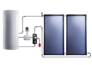 Flat Plate Solar Thermal Collector pictures & photos