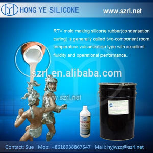Price Manual Molding Silicon Rubber for Small Reproductions pictures & photos
