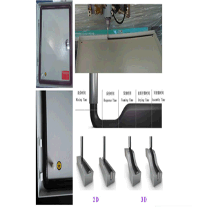 Fipfg Machine for Explosion-Proof Cabinet pictures & photos