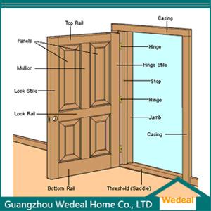 China Interior Wooden Panel Solid Core/Hollow Core Wooden Door ...