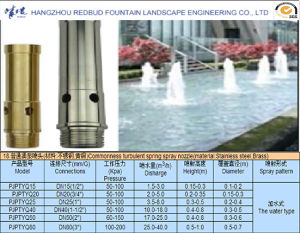 Commonness Turbulent Spring Spray Nozzle (no arms) in Stainless Steel or Brass pictures & photos