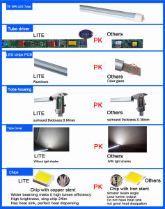 1.2m 1200mm 18W 2160lm High Lumen T8 LED Tube pictures & photos