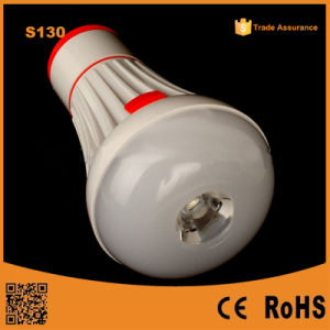 Portable LED Rechargeable Hand Lantern Lamp pictures & photos
