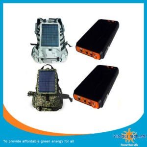 Outdoor Camping Charge Sport Solar Bag (SZYL-SLB-07) pictures & photos