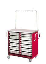 Medical I. V. Treatment Trolley and Cart (SC-HF17) pictures & photos