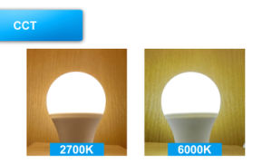 A60 LED Llight 8W Wide Angle pictures & photos