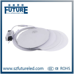 Super Slim Round 24W LED Backlight Panel for Commercial Use pictures & photos