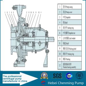 Electric Circulation Water Pump Fire Irrigation Centrifugal Pump pictures & photos
