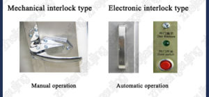 Embedded Stainless Steel Static Pass Box Sugold pictures & photos