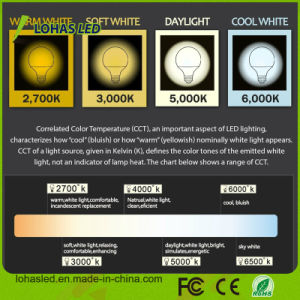 G20 G25 G30 E27 9W-20W Dimmable Globe LED Bulb with Ce RoHS pictures & photos