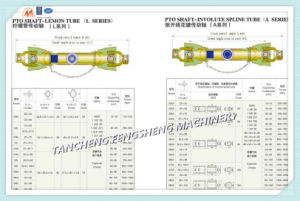 PTO Shaft for Agricutural Machines and Tractor etc pictures & photos