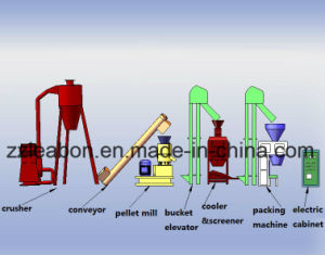 Leabon CE Biomass Rice Husk Straw Wood Pellet Making Machine pictures & photos