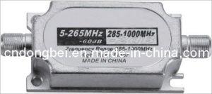 - 65dBm CATV High Pass Filter