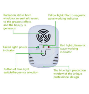 Ultrasonic Electronic Reject Insect Pest Bug Control Repeller Rat Repellent Indoor Pestcontrol pictures & photos