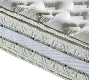 Fire Resistance Vacuum Compressed Spring Mattress pictures & photos