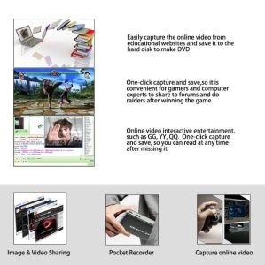 HDMI Video Capture pictures & photos