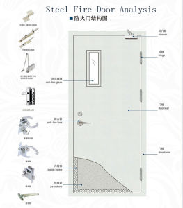 Steel Fire Entrance Door with CCC Certificate pictures & photos