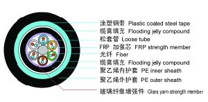GYFTY53 36 Core Optical Fiber Cable with Low Price pictures & photos