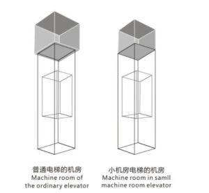 Energy Saving Passenger Elevator with Small Machine Room (TKJ-Q09) pictures & photos
