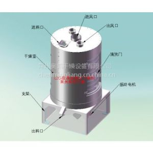 Lzg Series Helical Vibration Drying Machine pictures & photos