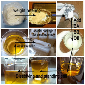 Bodybuilding Fitness Injection Deca Durabolin /Nandrolone Decanoate 200mg pictures & photos
