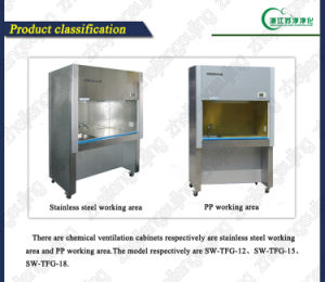 Laboratory Ventilation Fume Hood (external 160mm PVC tube) Sugold pictures & photos