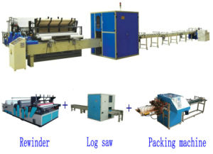 Full Automatic High Speed Small Toilet Paper Roll Production Line pictures & photos