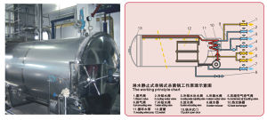Gpl Spraying (Static) High Pressure Sterilizer pictures & photos