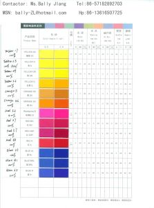 Acid Blue 260 200% Usde for Silk