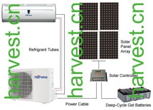 Solar Split Air Conditioner 12, 000BTU pictures & photos