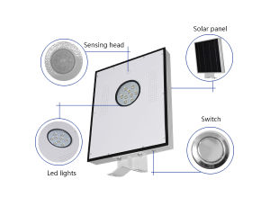 8W Solar LED Street Road Path Garden Lamp Light with 3 Lighting Class pictures & photos