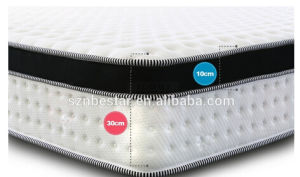 Hm122 High Density Foam Spring Mattress pictures & photos