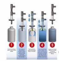 Nozzle-Over Flow Liquid Filler pictures & photos