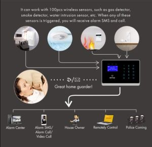 Water Alarm Smoke Alarm Smart Home Alarm pictures & photos