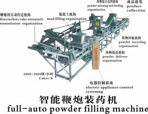 Full-Auto Powder Filling Machine for Crackers