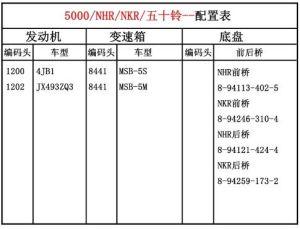 High Quality Isuzu Auto Parts Door pictures & photos