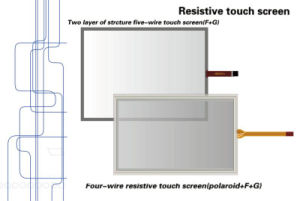 12.1 Inch Resistive Touch Screen pictures & photos