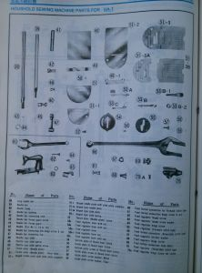 Ha-1 Domestic Sewing Machine Part pictures & photos