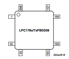 Integrated Circuit of 32-Bit Arm Cortex-M3 Microcontroller IC pictures & photos