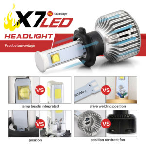 LED Headlight Bulbs H7 40W 3600lumens pictures & photos