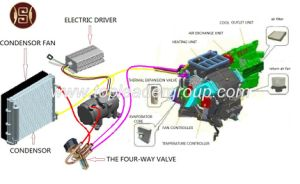 China Electric Car A C System China Air Conditioner