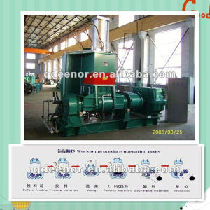 Internal Rubber Kneader Mixing Mill pictures & photos