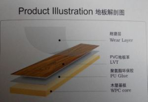 WPC (PVC+Wood) Flooring Base Material Extrusion Production Line pictures & photos