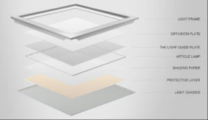 48W SMD2835 High Quality Square LED Panel Light pictures & photos