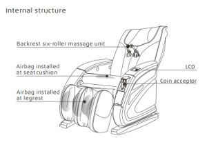 Coin Operated Massage Chair pictures & photos