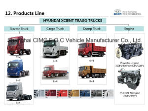 China Hyundai Heavy Trucks Tractor Truck Lorry Truck Dump Truck