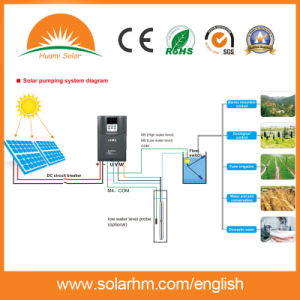 15000W Deep Well Solar Water Pump for Agriculture pictures & photos