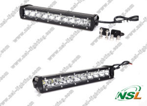 2017 LED Mini Bar Lights 18W CREE LED Bar off Road Driving Light pictures & photos