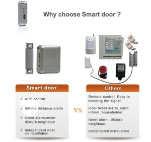 GSM Tracker Door Alarm Monitor Household Protection From Home Burglar Remote Control with Mobile Phone Door Guard pictures & photos